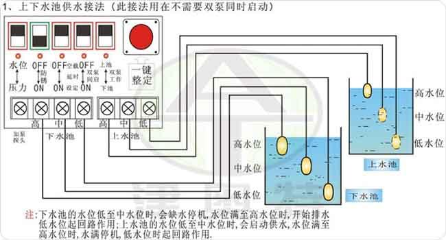 c, 安装时请关闭电源,先将水泵电源线与控制器连接好,然后接好上,下